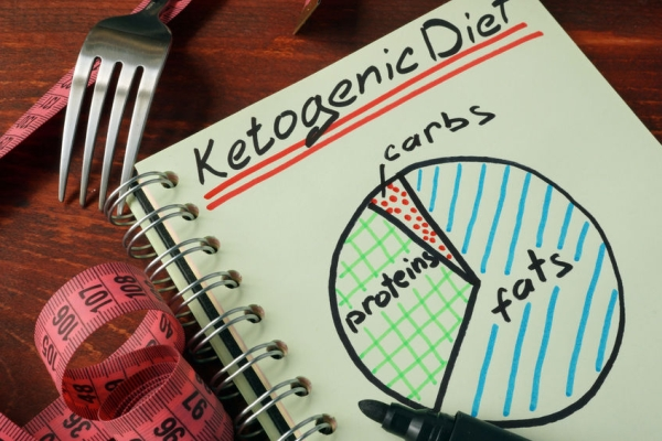 66567075 - ketogenic diet  with nutrition diagram written on a note.